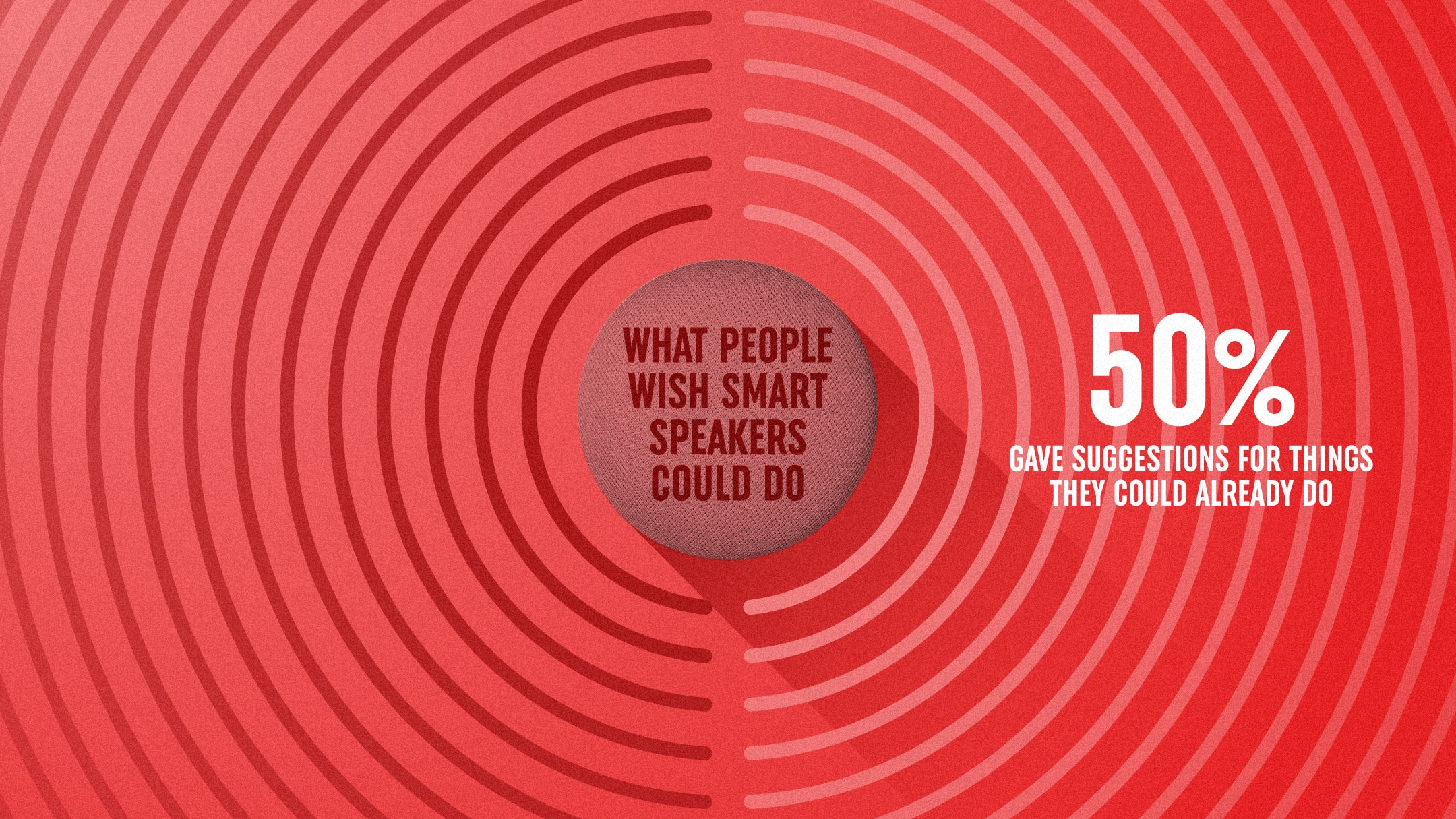 Are We Smart Enough for Smart Speakers graphic - infographic