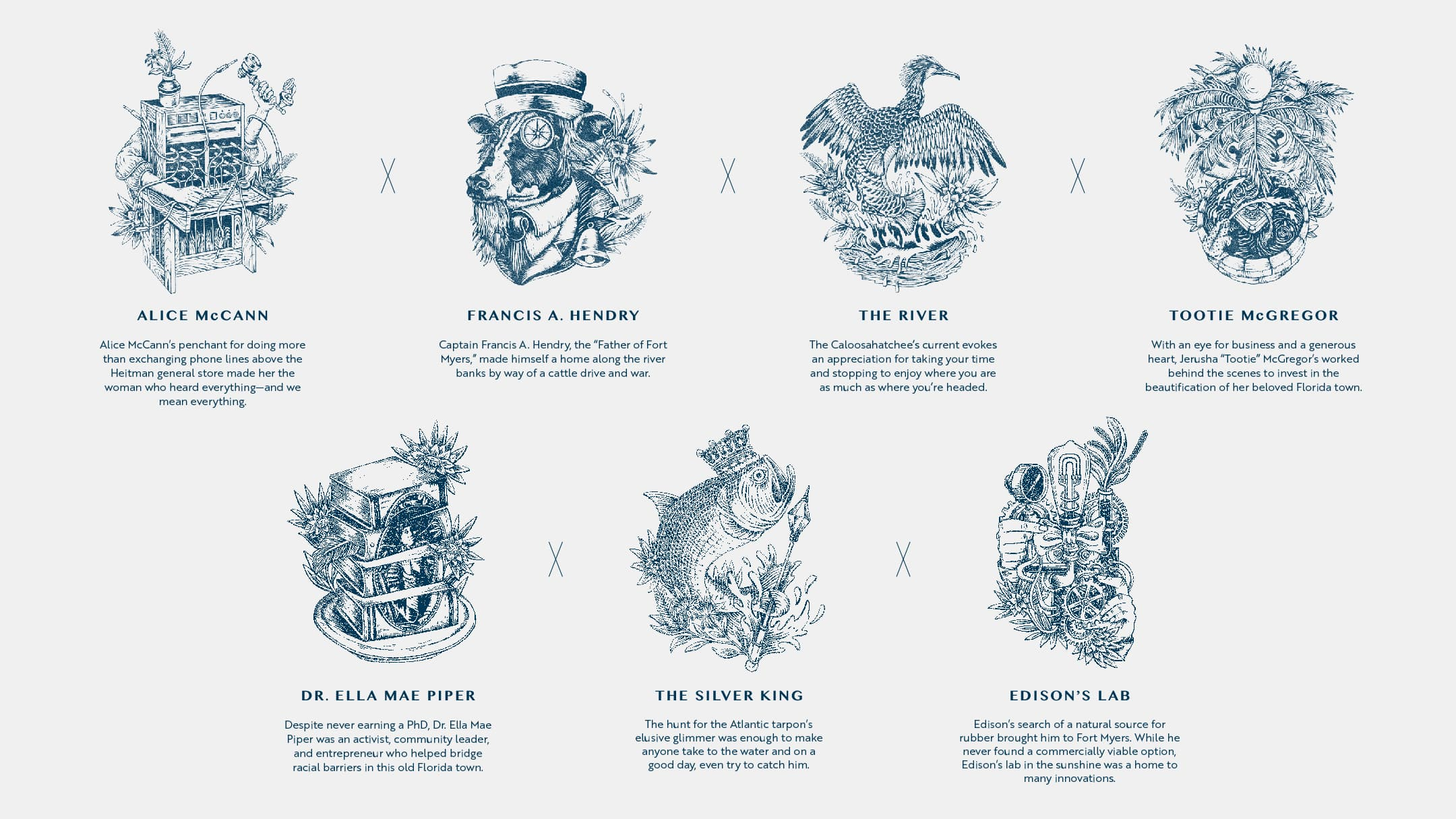 hotel branding work for luminary hotel and co